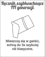 Ręczniki Szybko Schnące 3 Generacji